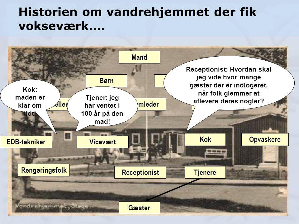 Historien om vandrehjemmet der fik vokseværk….