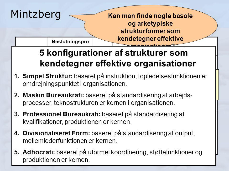 Mintzberg Kan man finde nogle basale og arketypiske strukturformer som kendetegner effektive organisationer