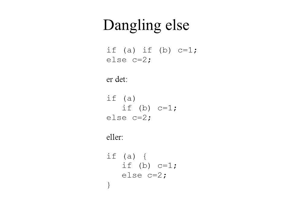 Dangling else if (a) if (b) c=1; else c=2; er det: if (a) if (b) c=1;