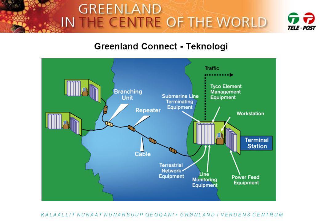 Greenland Connect - Teknologi