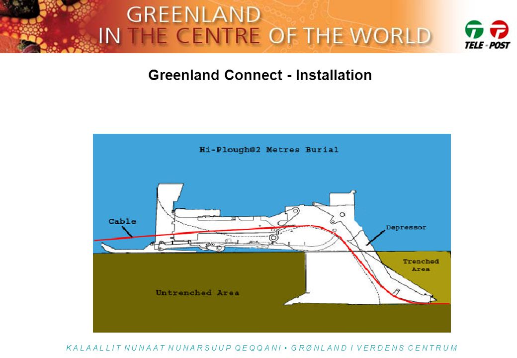 Greenland Connect - Installation