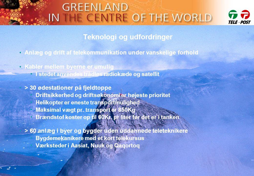 Teknologi og udfordringer