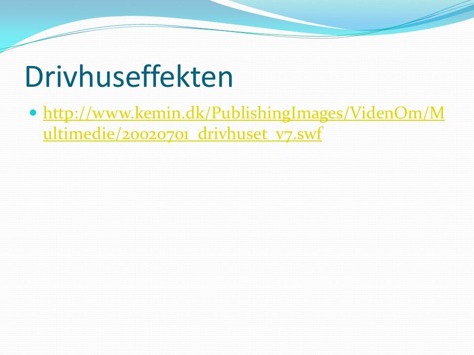 Drivhuseffekten http://www.kemin.dk/PublishingImages/VidenOm/Multimedie/20020701_drivhuset_v7.swf