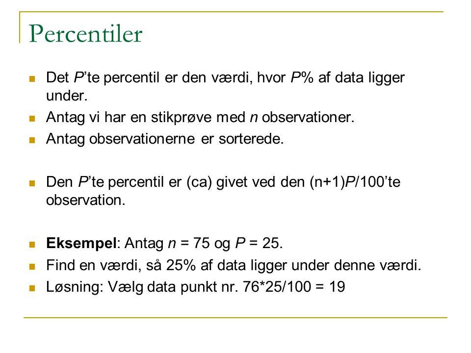 Percentiler Det P'te percentil er den værdi, hvor P% af data ligger under. Antag vi har en stikprøve med n observationer.