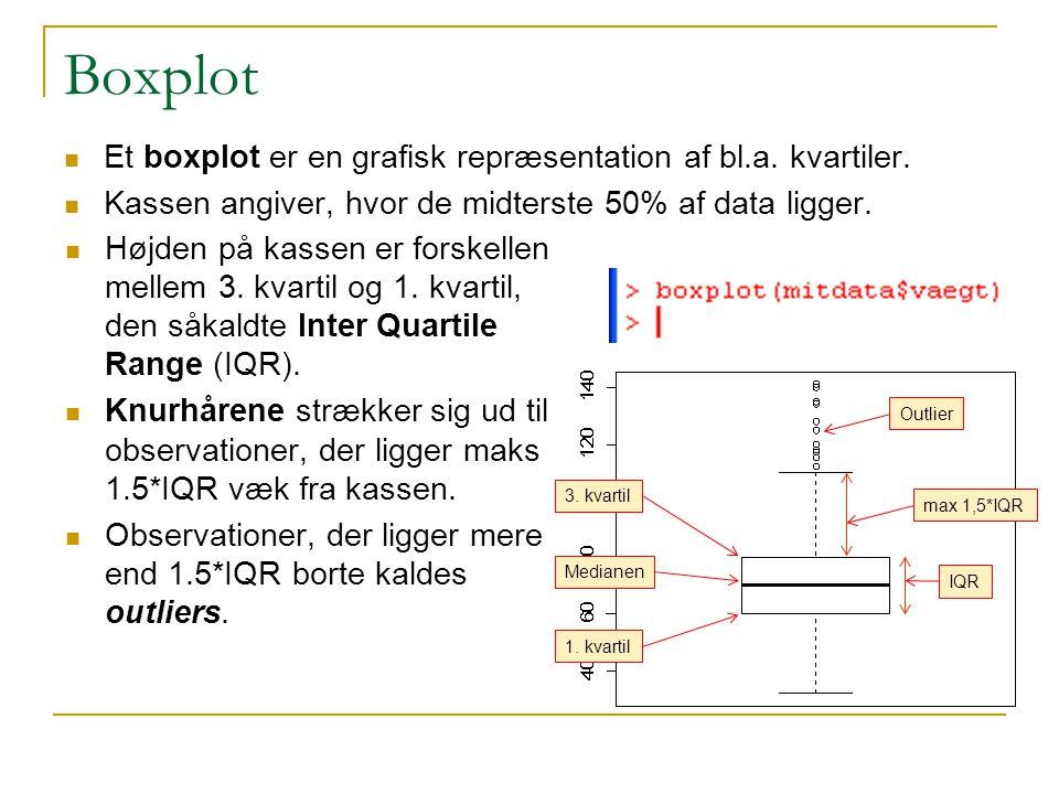 Boxplot Et boxplot er en grafisk repræsentation af bl.a. kvartiler.