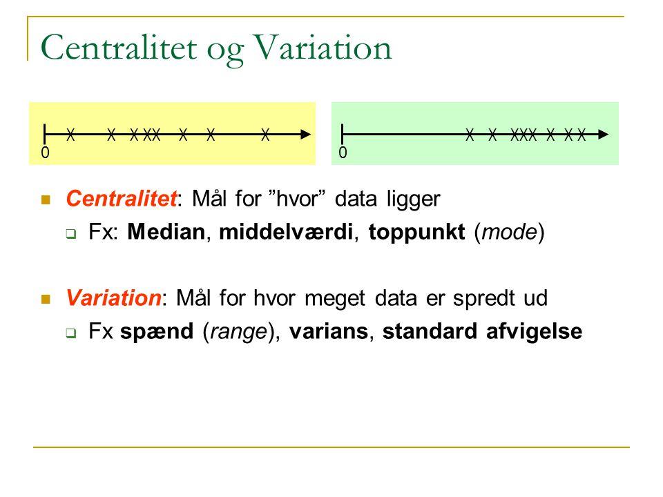 Centralitet og Variation