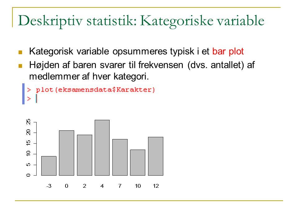 Deskriptiv statistik: Kategoriske variable
