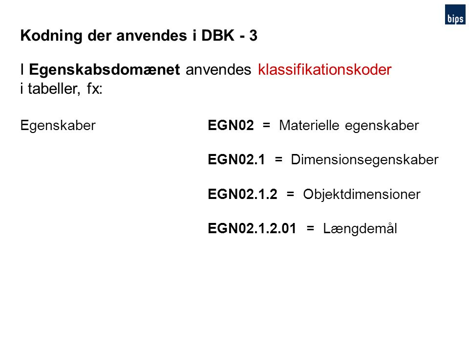 Kodning der anvendes i DBK - 3