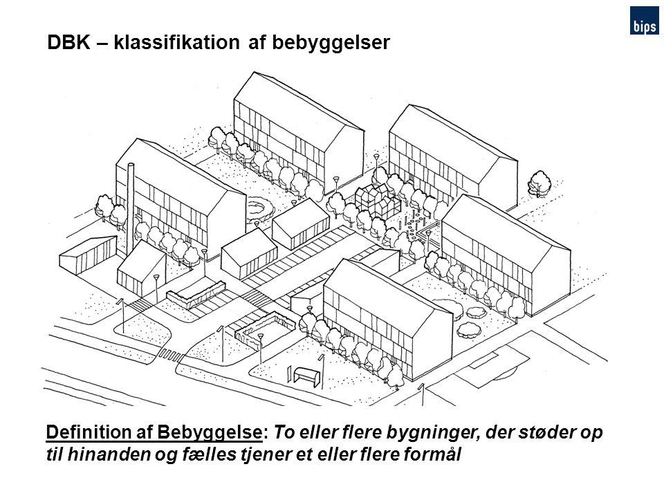 DBK – klassifikation af bebyggelser