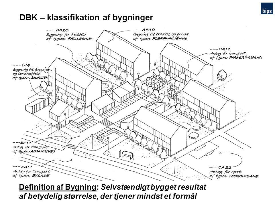 DBK – klassifikation af bygninger