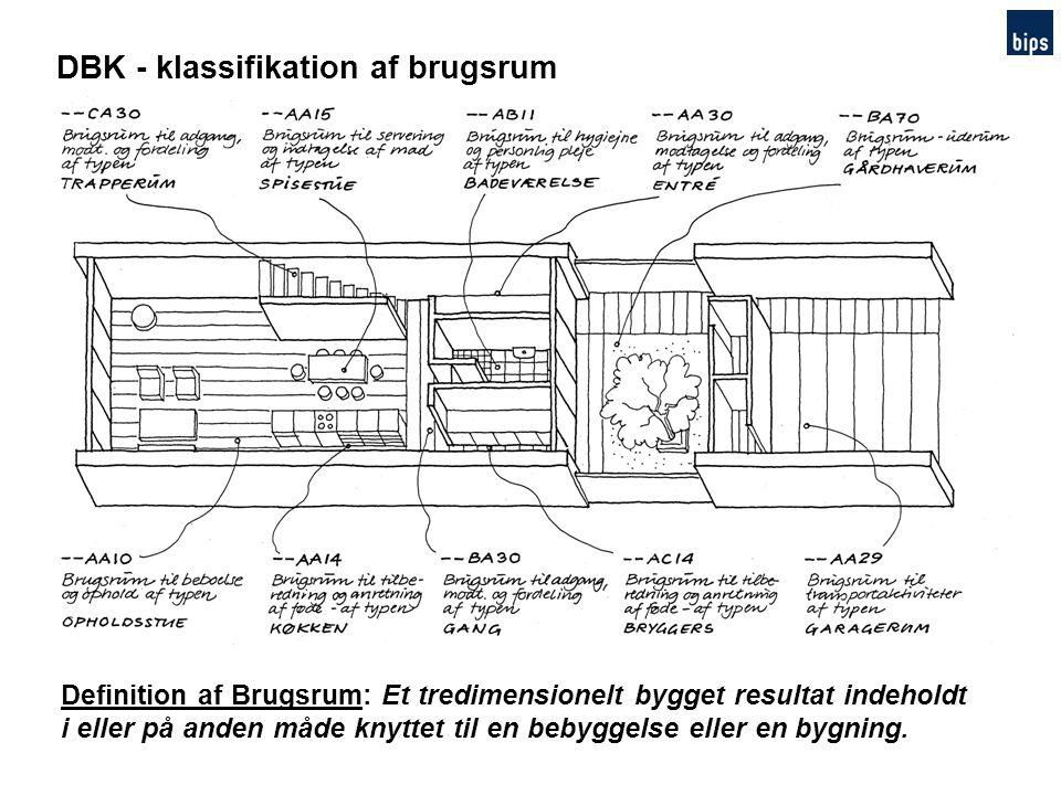 DBK - klassifikation af brugsrum