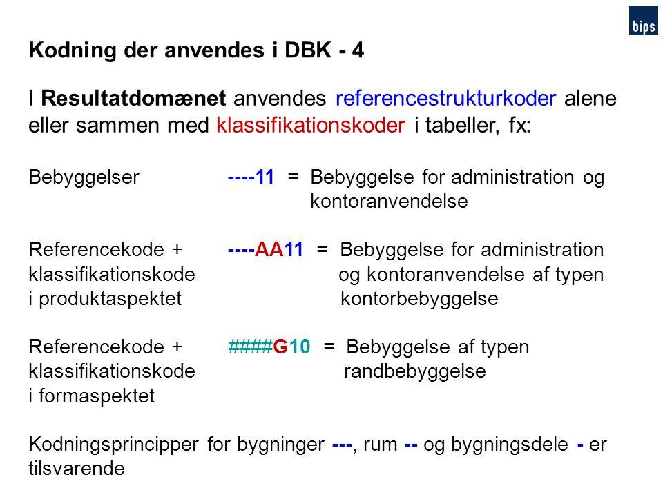 Kodning der anvendes i DBK - 4