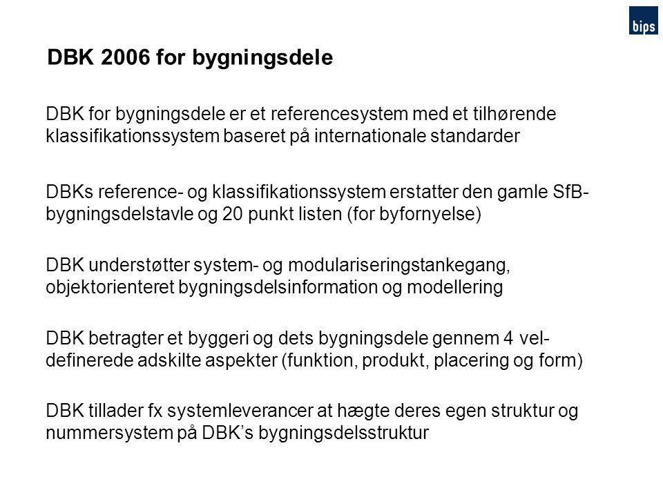 DBK 2006 for bygningsdele DBK for bygningsdele er et referencesystem med et tilhørende klassifikationssystem baseret på internationale standarder.