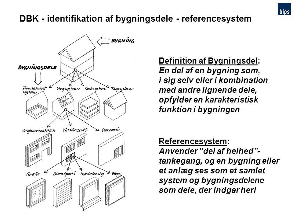 DBK - identifikation af bygningsdele - referencesystem