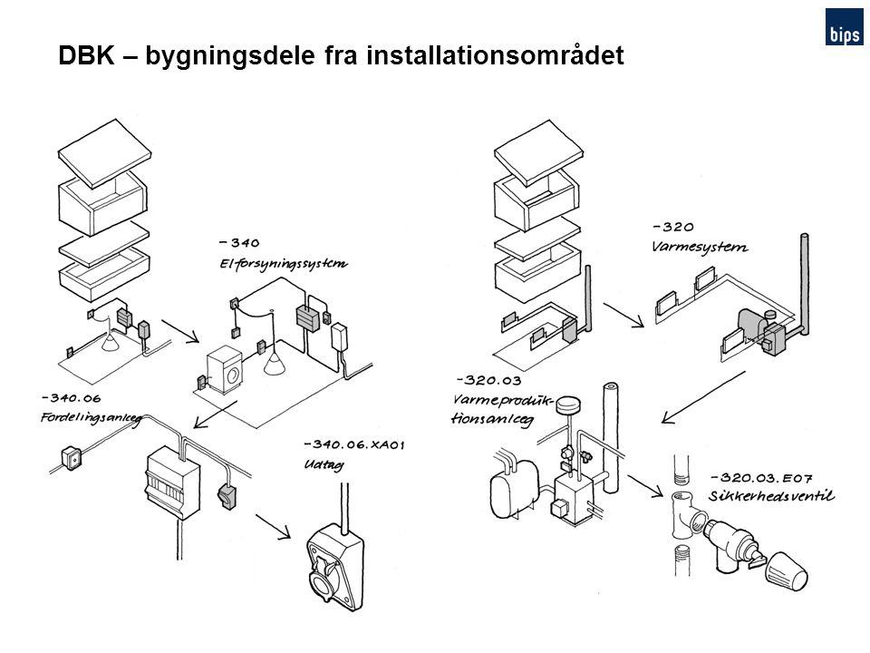 DBK – bygningsdele fra installationsområdet