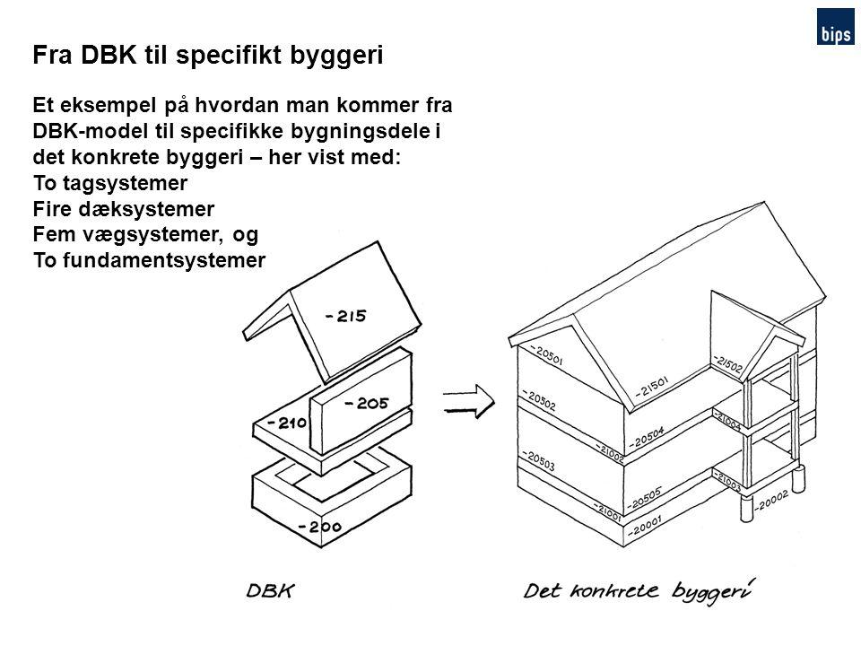 Fra DBK til specifikt byggeri