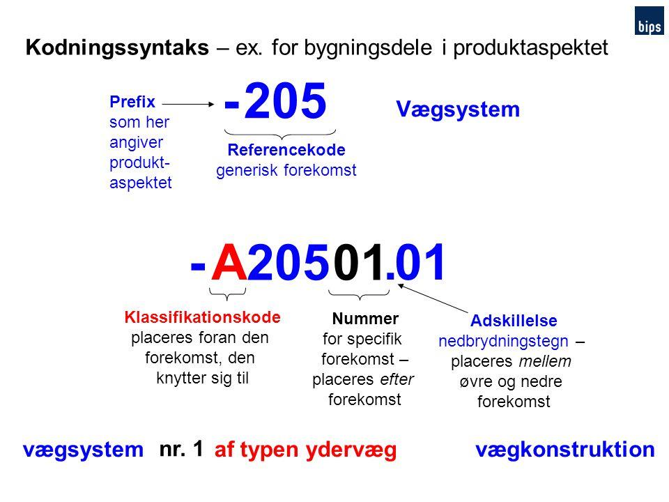 Kodningssyntaks – ex. for bygningsdele i produktaspektet