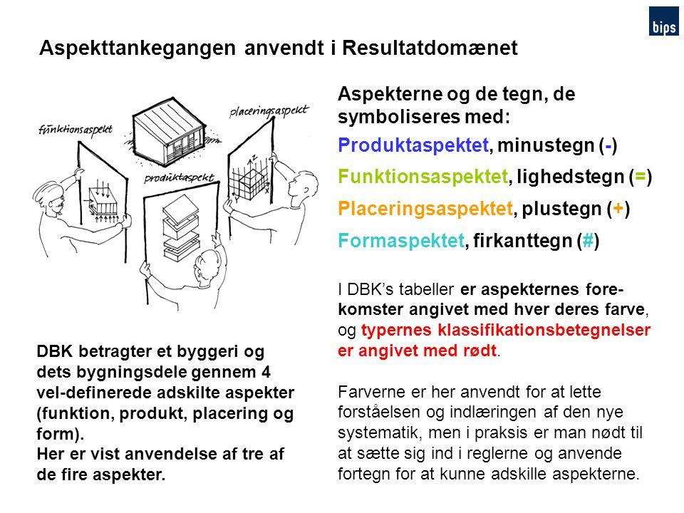 Aspekttankegangen anvendt i Resultatdomænet