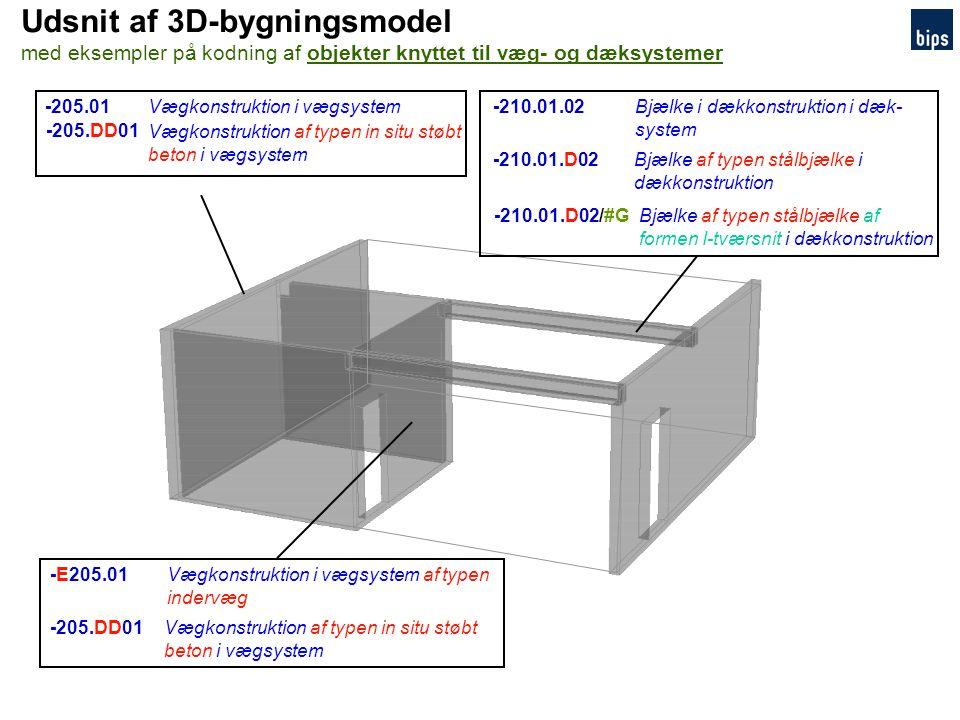 Udsnit af 3D-bygningsmodel