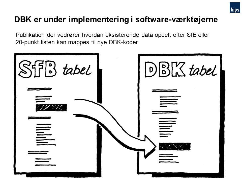 DBK er under implementering i software-værktøjerne