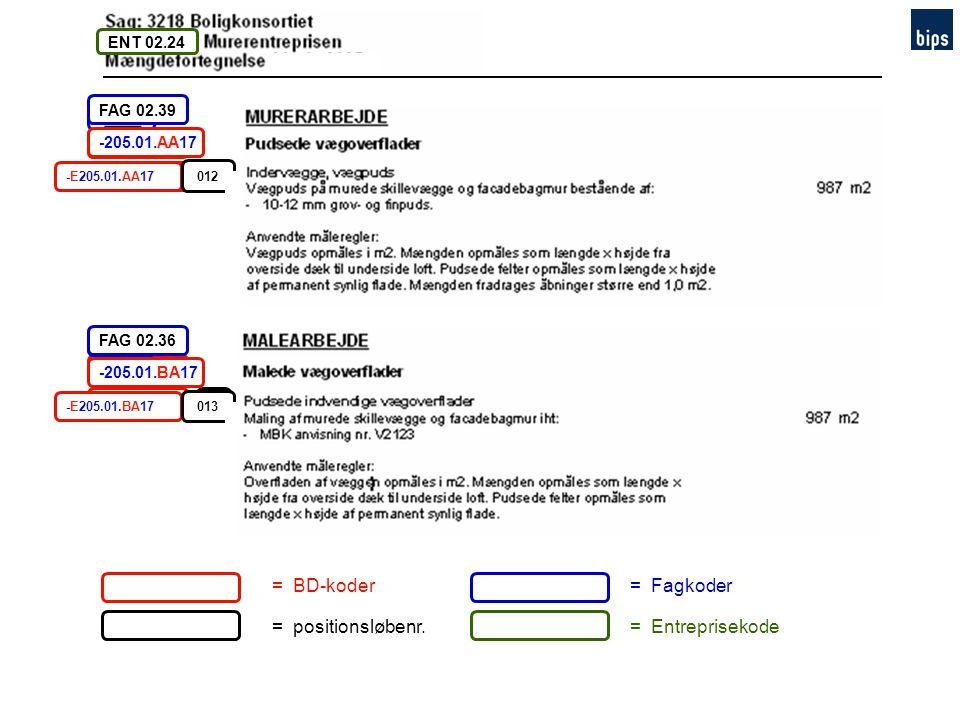 = BD-koder = Fagkoder = positionsløbenr. = Entreprisekode ENT 02.24