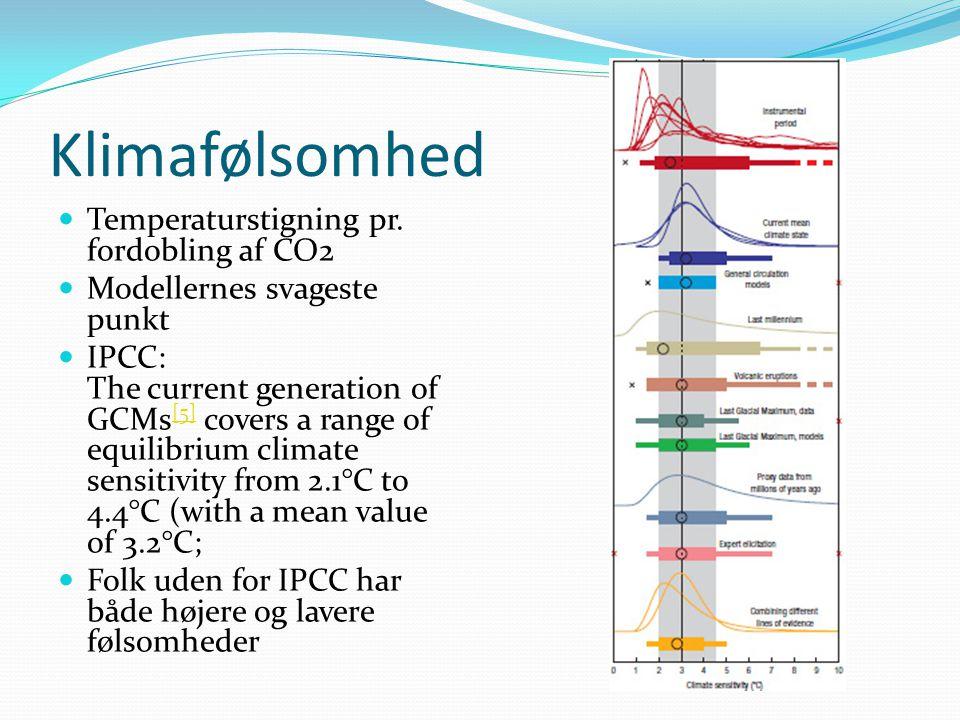 Klimafølsomhed Temperaturstigning pr. fordobling af CO2