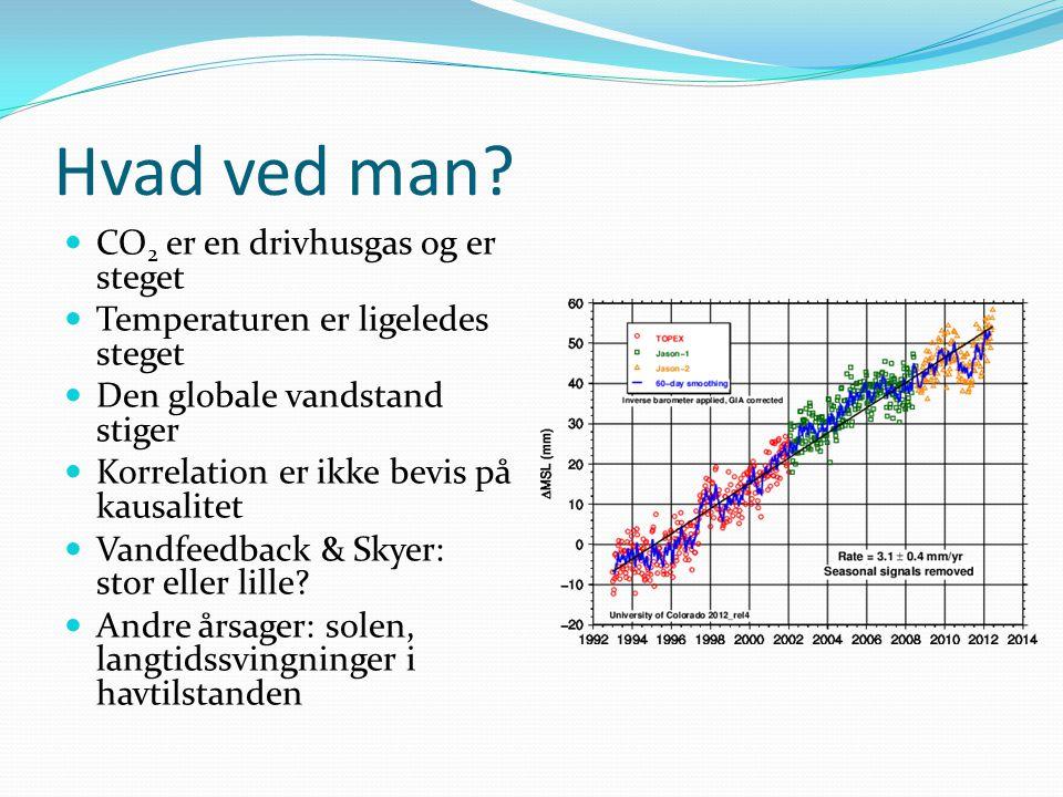 Hvad ved man CO2 er en drivhusgas og er steget