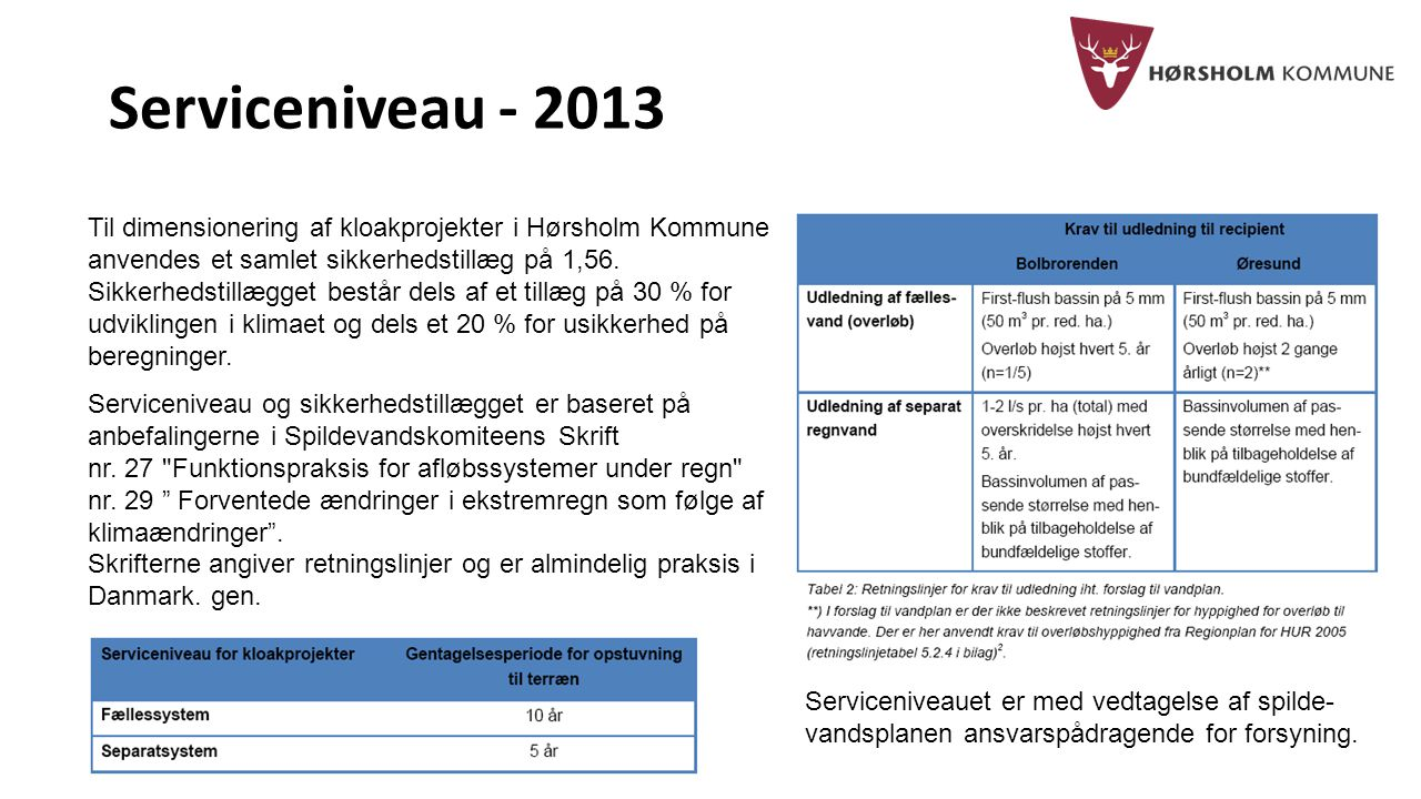 Serviceniveau - 2013 Til dimensionering af kloakprojekter i Hørsholm Kommune anvendes et samlet sikkerhedstillæg på 1,56.