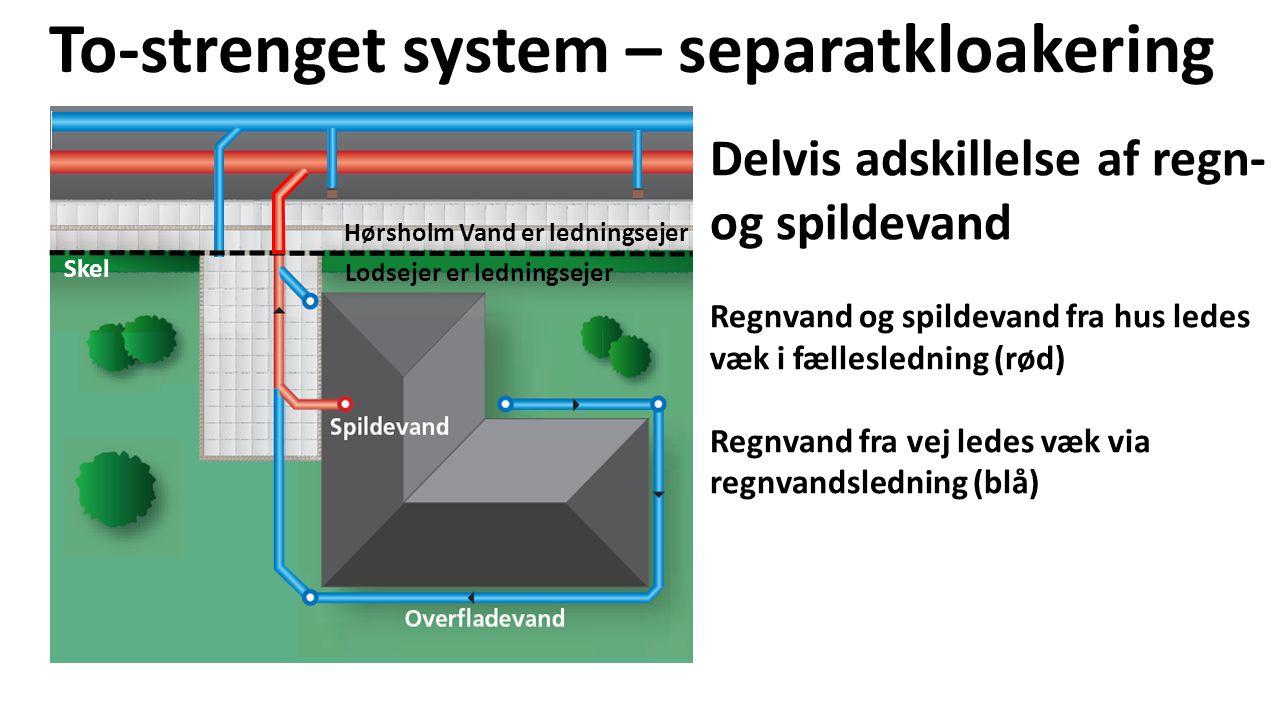 To-strenget system – separatkloakering