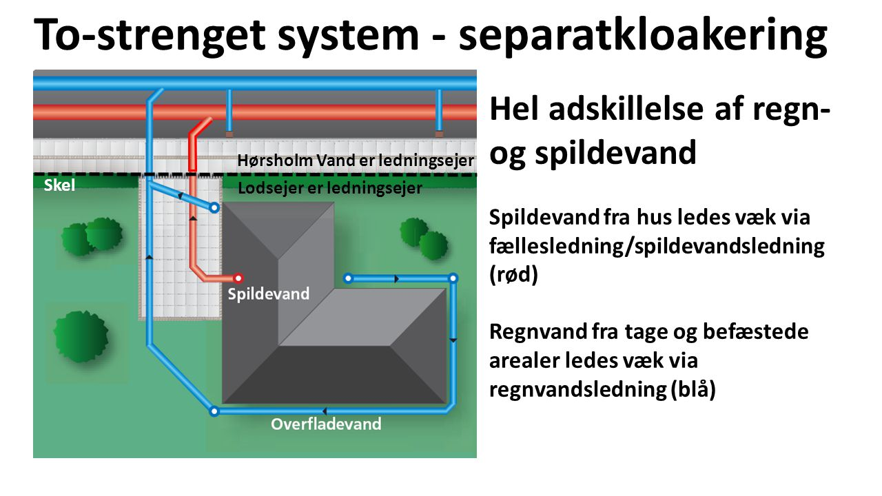 To-strenget system - separatkloakering