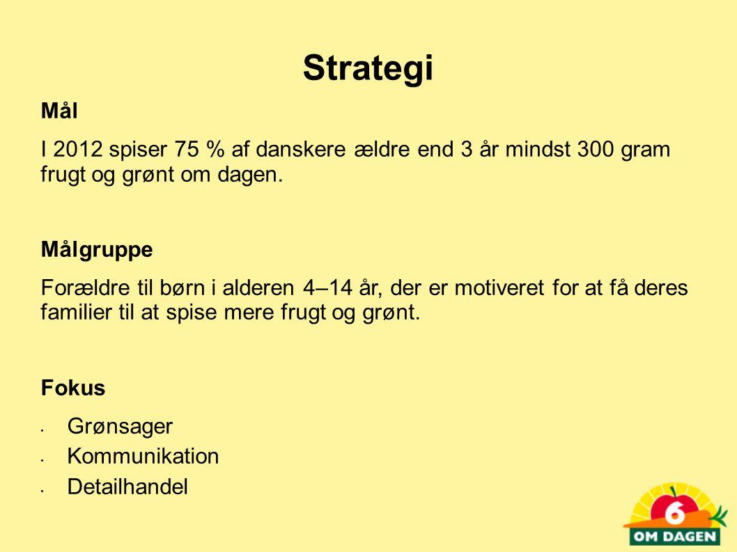 Strategi Mål. I 2012 spiser 75 % af danskere ældre end 3 år mindst 300 gram frugt og grønt om dagen.