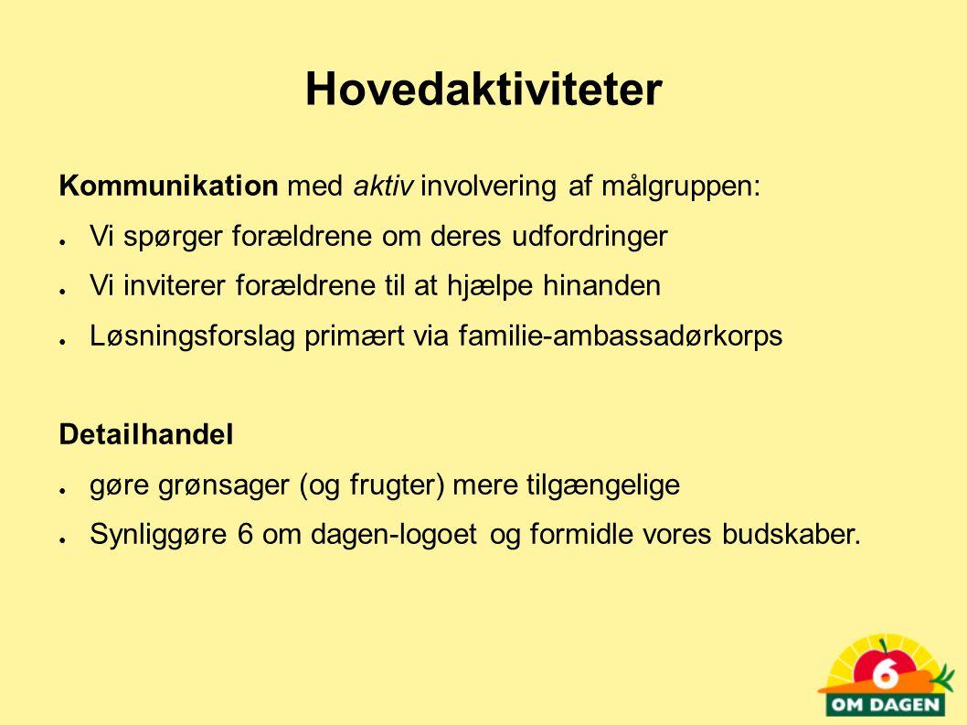 Hovedaktiviteter Kommunikation med aktiv involvering af målgruppen: