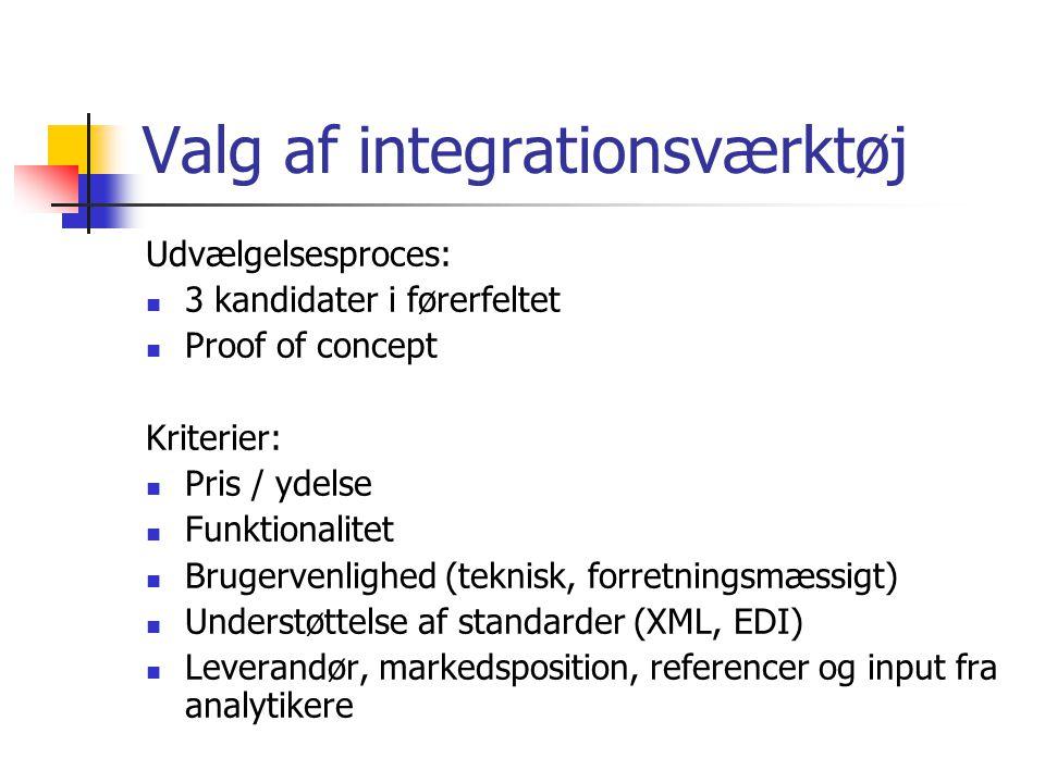 Valg af integrationsværktøj