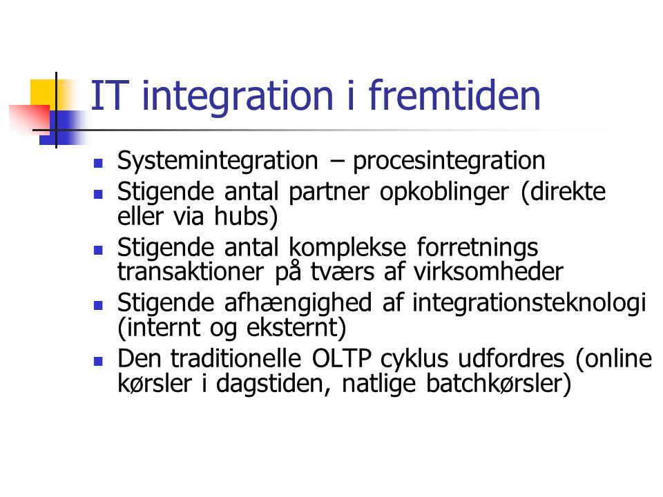 IT integration i fremtiden