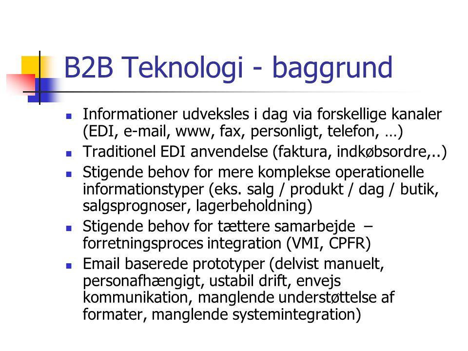 B2B Teknologi - baggrund