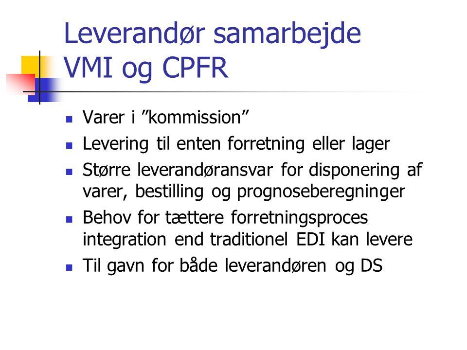 Leverandør samarbejde VMI og CPFR