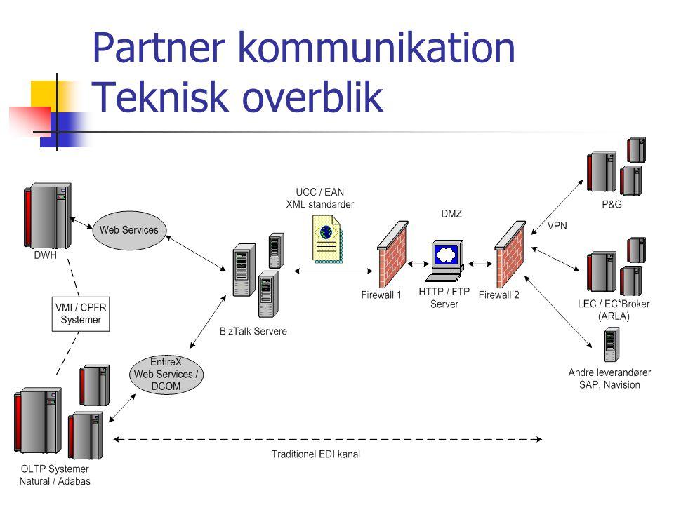 Partner kommunikation Teknisk overblik