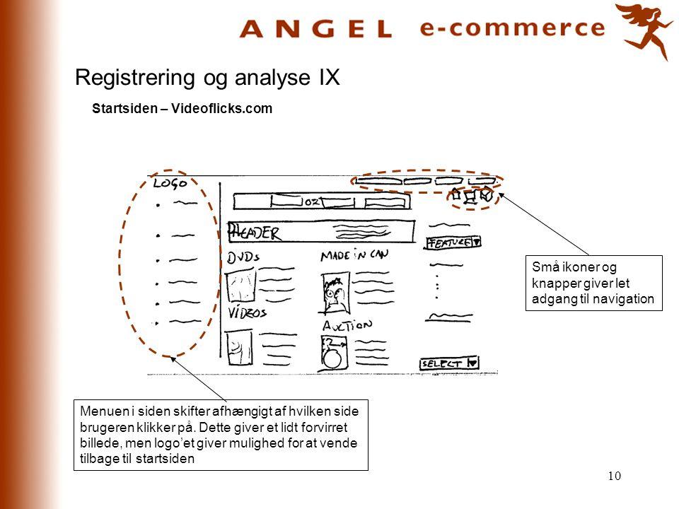 Registrering og analyse IX