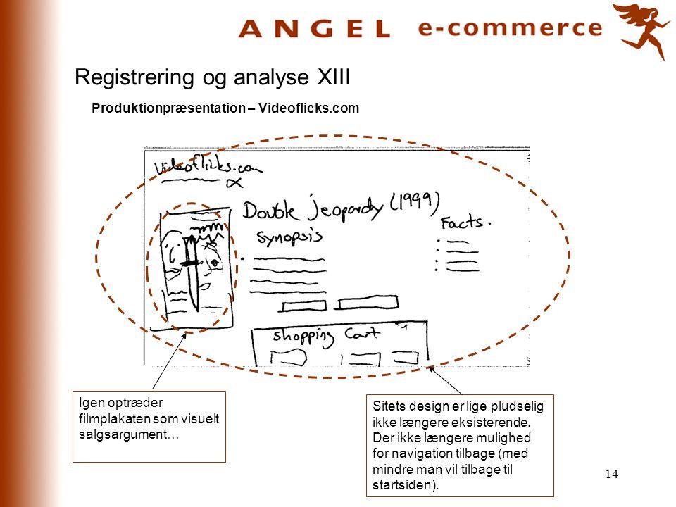 Registrering og analyse XIII