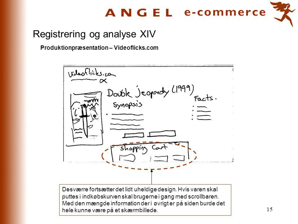Registrering og analyse XIV