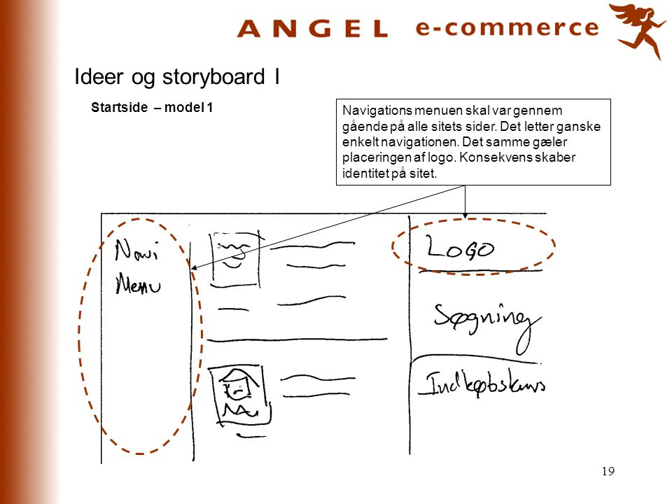 Ideer og storyboard I Startside – model 1