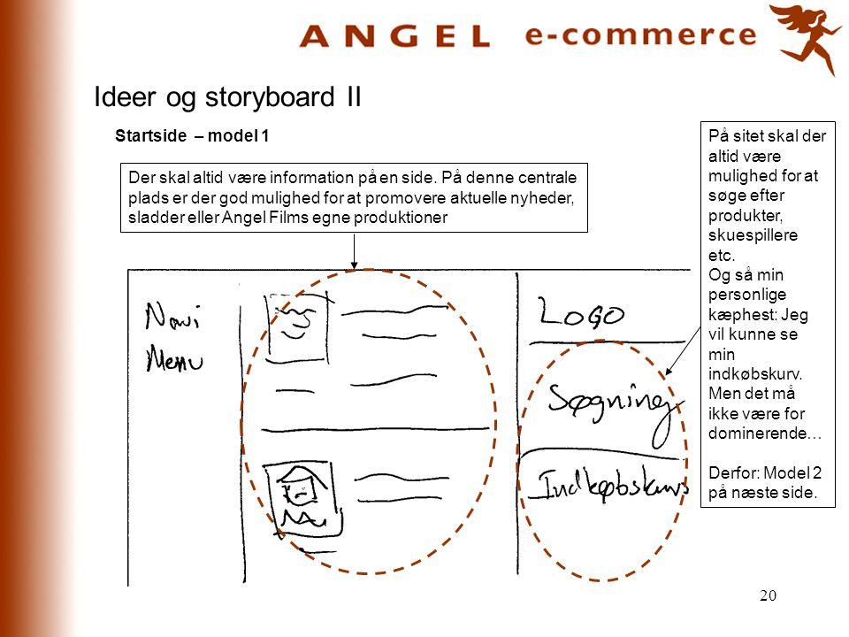 Ideer og storyboard II Startside – model 1