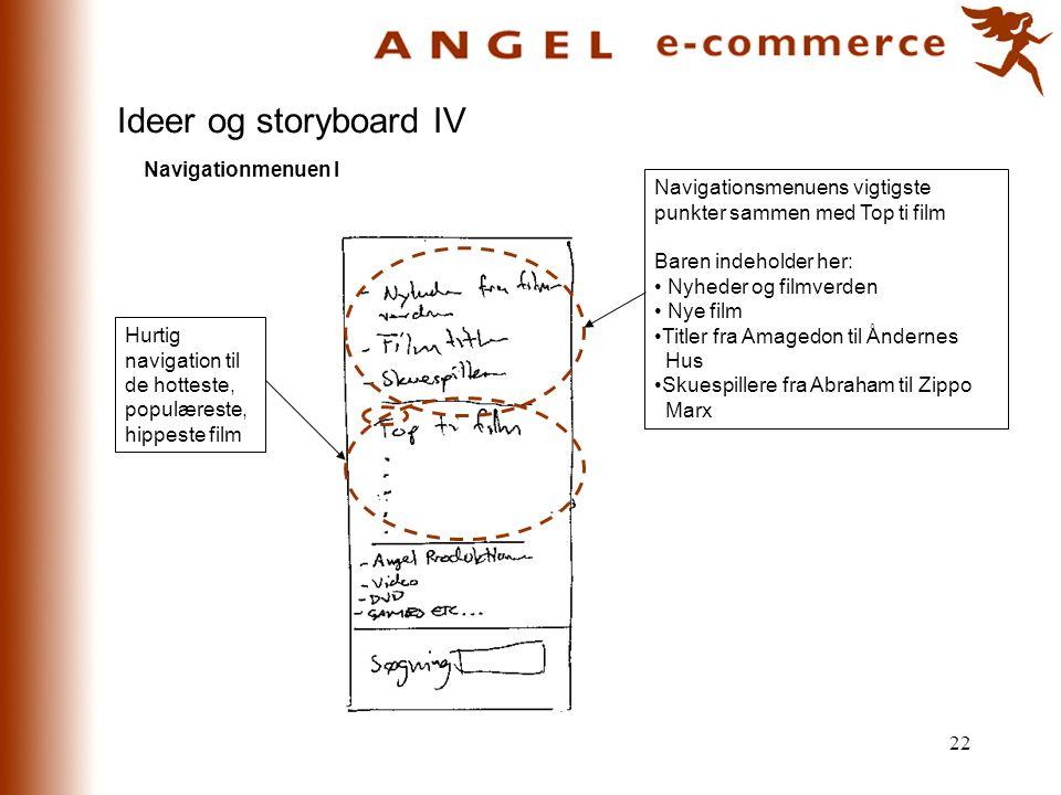 Ideer og storyboard IV Navigationmenuen I