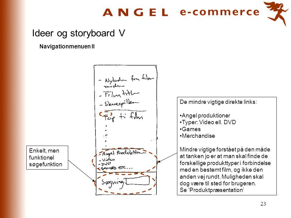 Ideer og storyboard V Navigationmenuen II