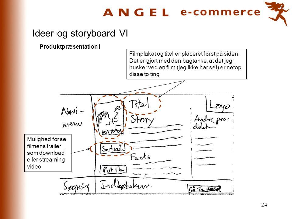 Ideer og storyboard VI Produktpræsentation I