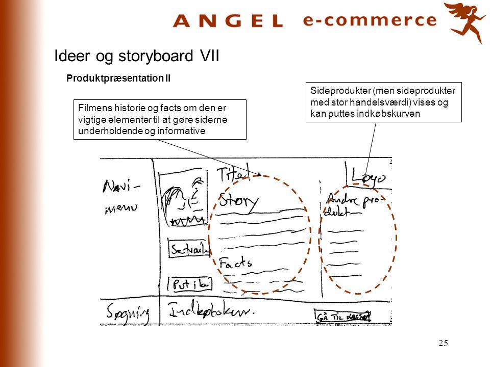 Ideer og storyboard VII
