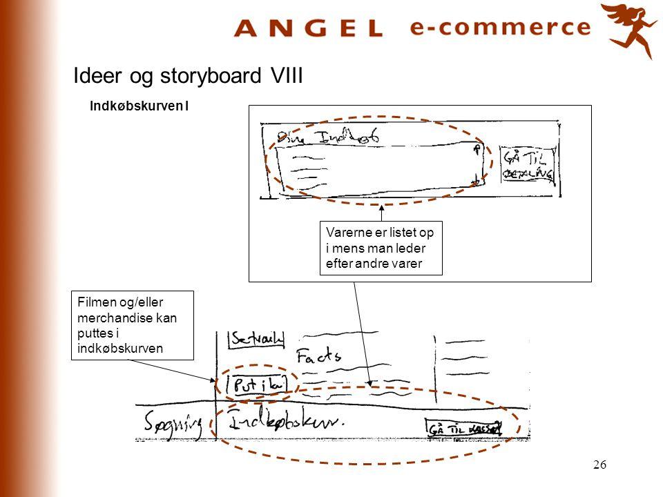 Ideer og storyboard VIII