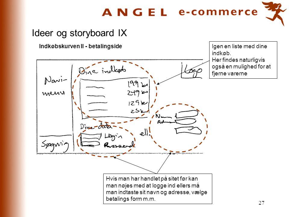Ideer og storyboard IX Indkøbskurven II - betalingside