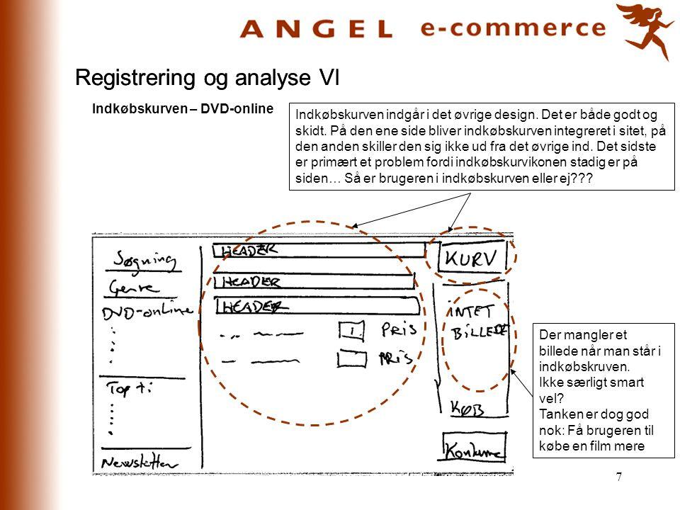 Registrering og analyse VI Registrering og analyse V