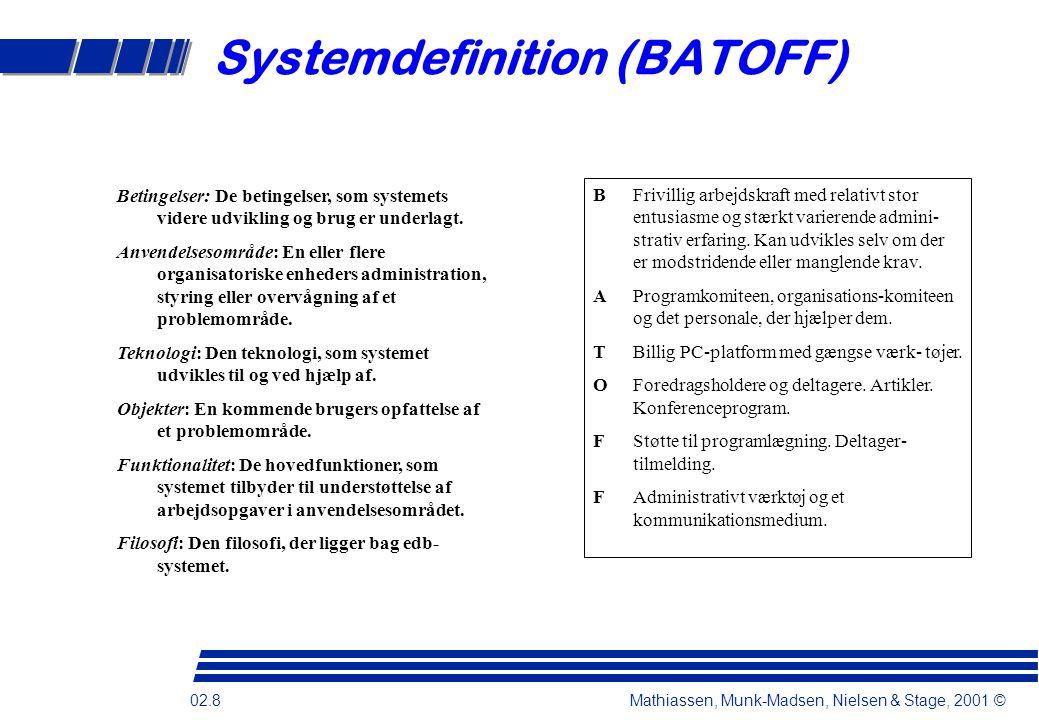 Systemdefinition (BATOFF)
